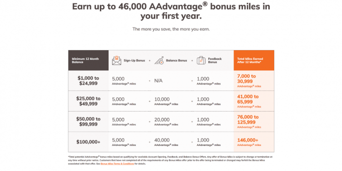 Bask Bank offers air miles instead of interest